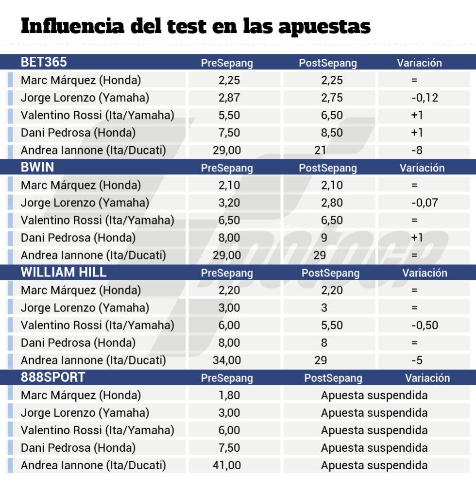Motociclismo 2016, noticias varias... 1454867699_473202_1454867968_noticia_grande