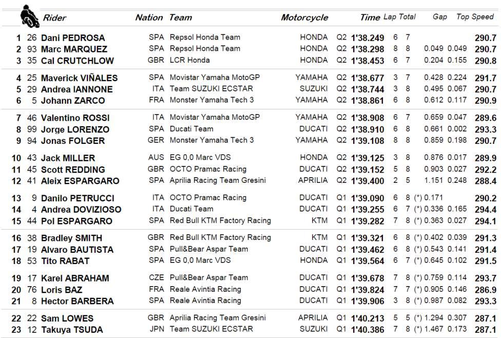 Moto GP 2017 - Página 2 1494075731_393055_1494075757_sumario_grande